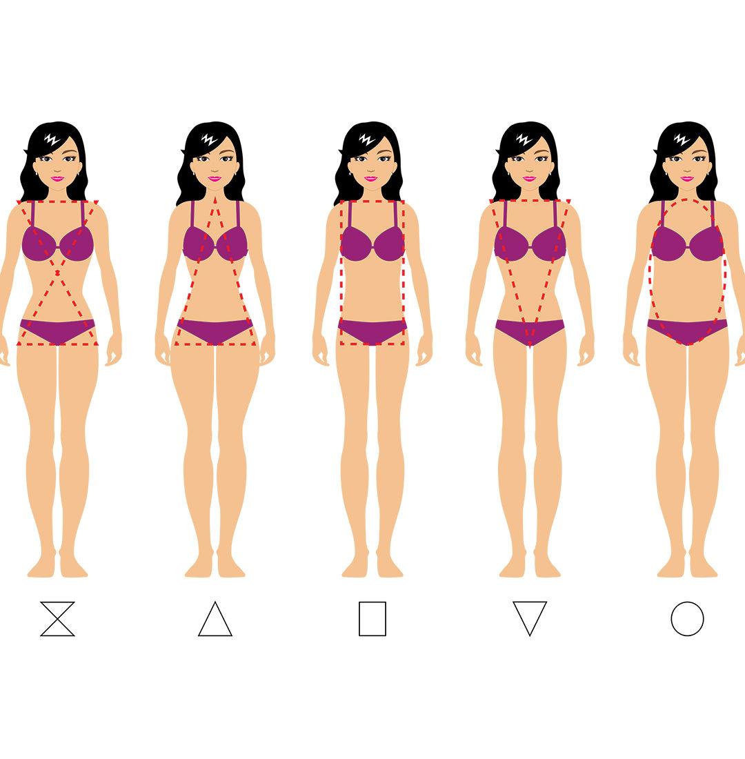 Quel est mon type de silhouette? A, V, X, H, I, O et comment la mettre en valeur ?