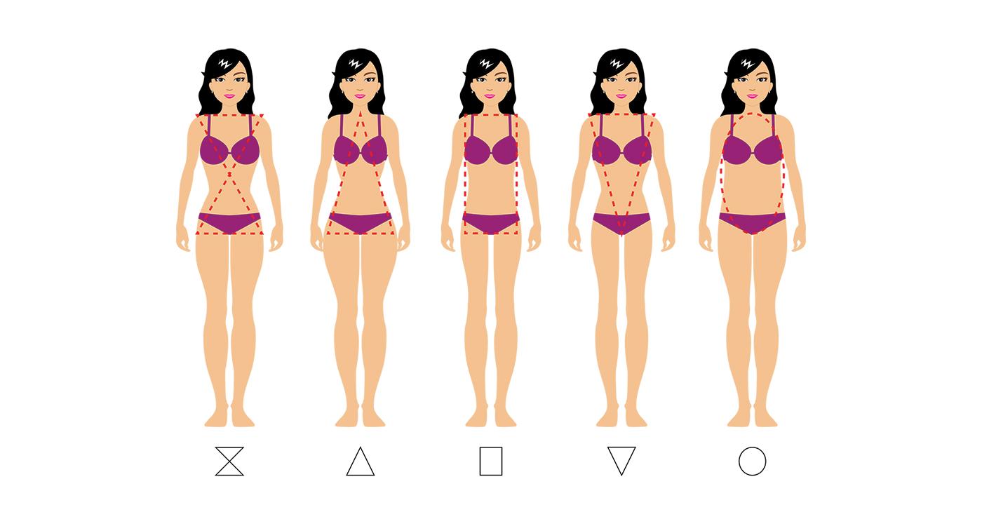 Les différentes de silhouettes féminines