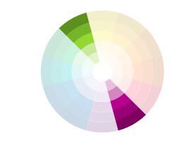 Cercle chromatique - couleurs complémentaires