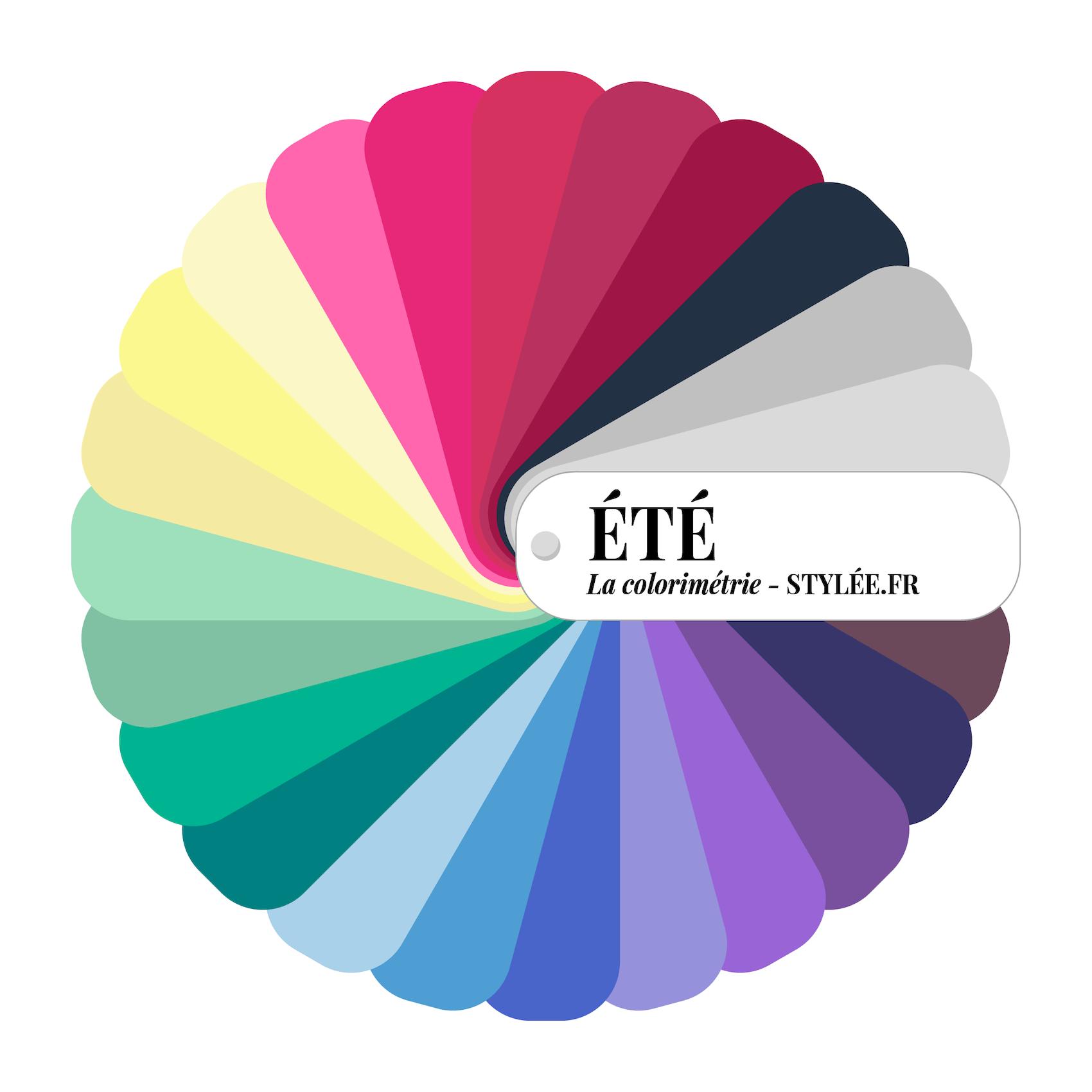 La colorimétrie