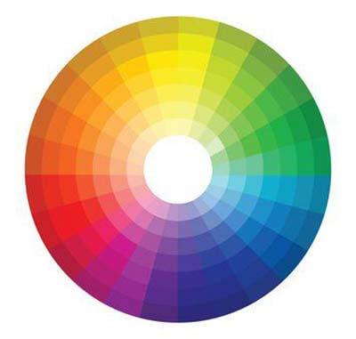 Cercle chromatique - les couleurs