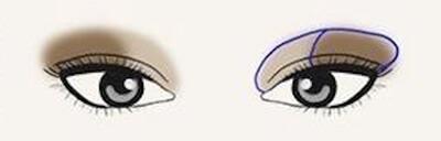Maquillage des yeux tournés vers le haut