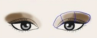 Maquillage yeux rapprochés
